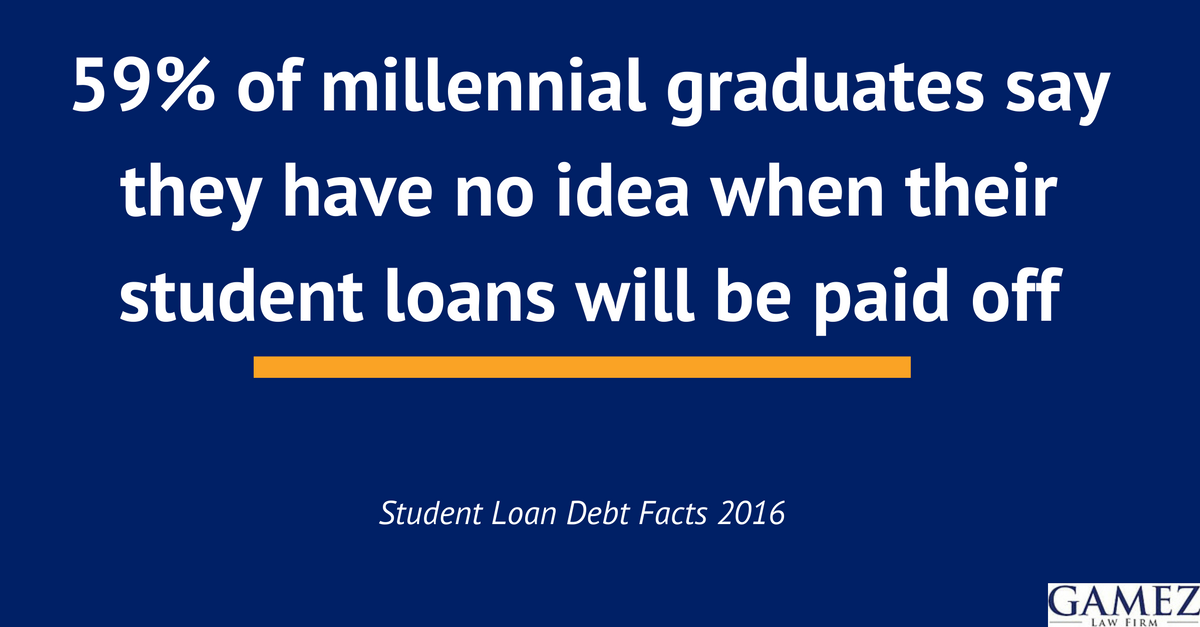 2016 student loan debt facts