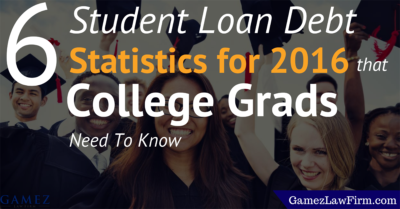 student loan debt statistics for 2016 college grads need to know
