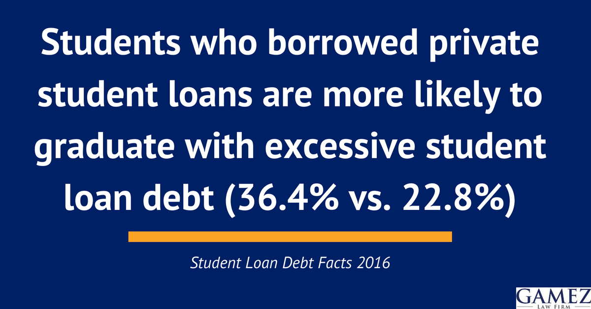 student debt facts 2016