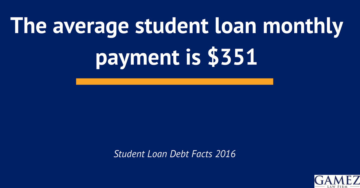 student loan debt facts 2016